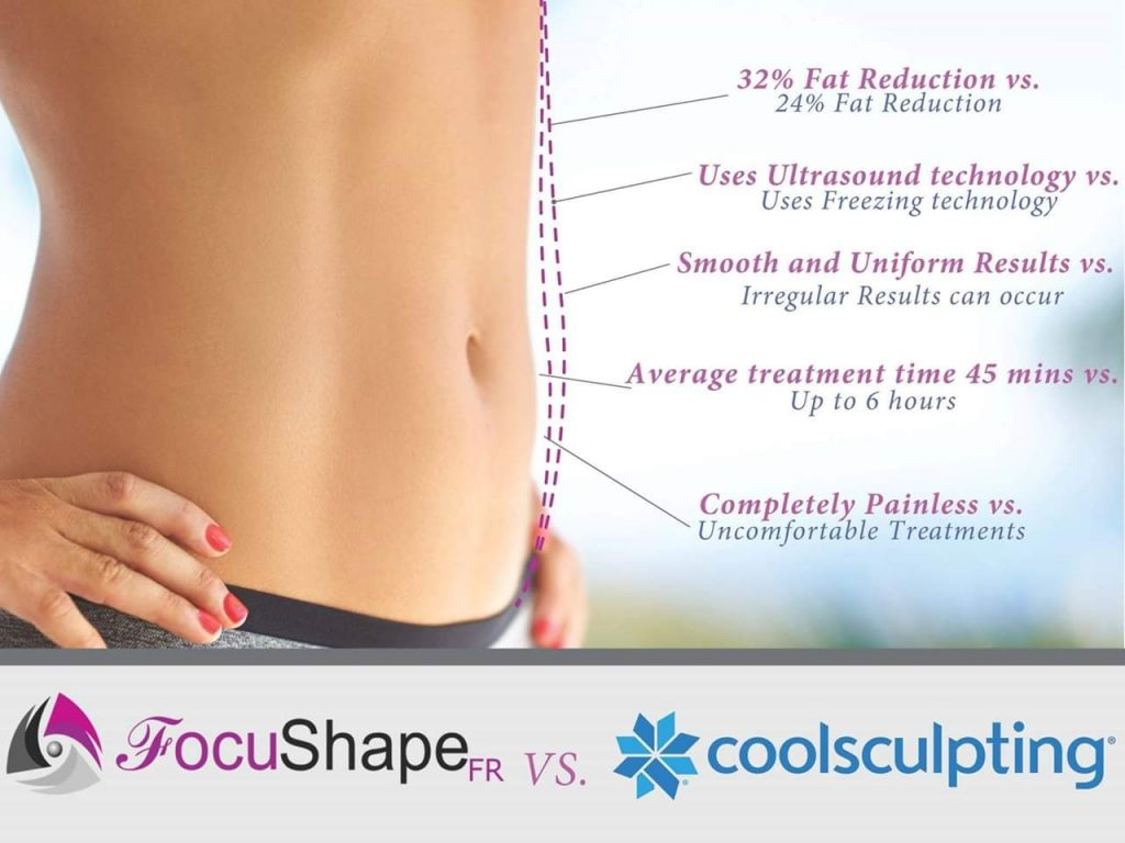 focushape vs coolsculpt