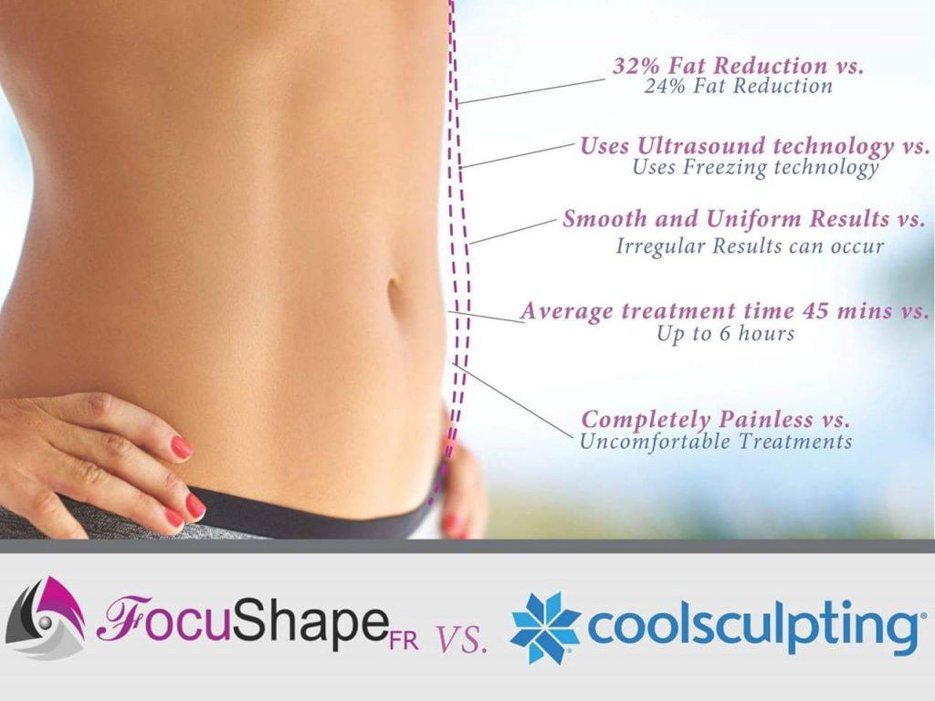 focushape vs coolsculpt